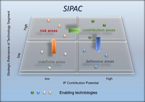 sipac1-small